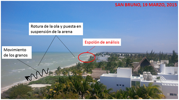 Myths and realities of groins for recovery of beaches (2nd part).