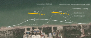 Figure 9 Modifications made in October 2017 and conformation of the coastline before and after the intervention.